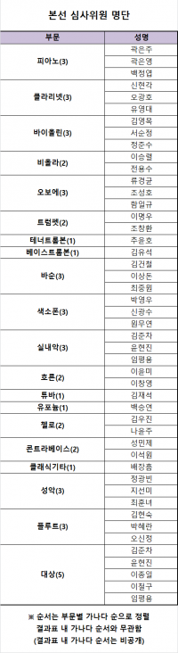 본선 심사위원 _공개용.png