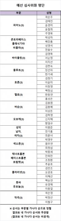 예선 심사위원 최종_공개용.png