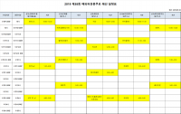 2018 해외파견콩쿠르 일정표(최종) - 공지용.png